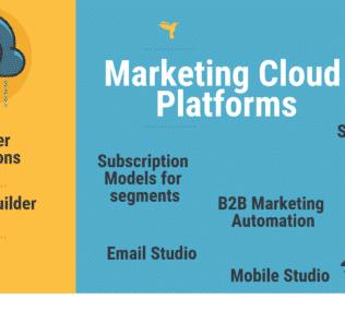 Top Marketing Cloud Platforms