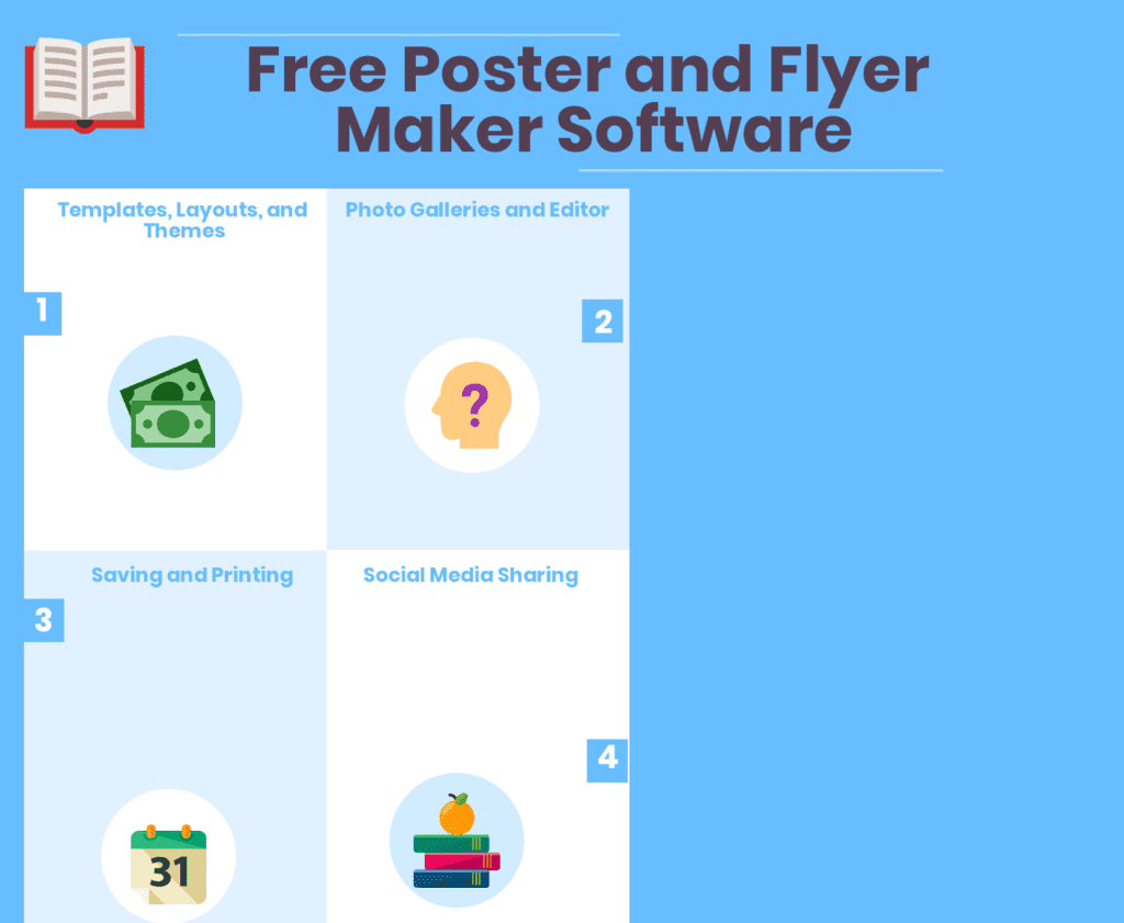 Top 9 Free Poster And Flyer Maker Software In 2020 Reviews Features Pricing Comparison Pat Research B2b Reviews Buying Guides Best Practices