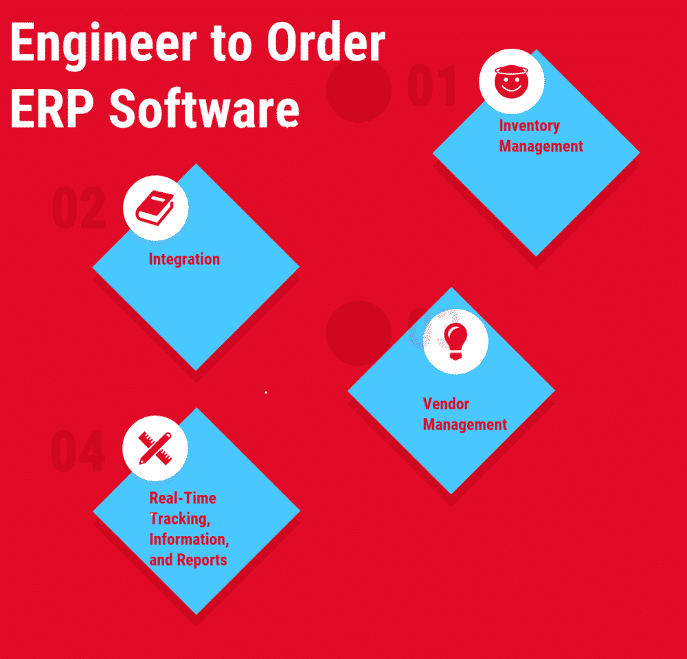 Top ERP Software Engineer to Order