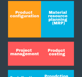 Top Make To Order ERP Software