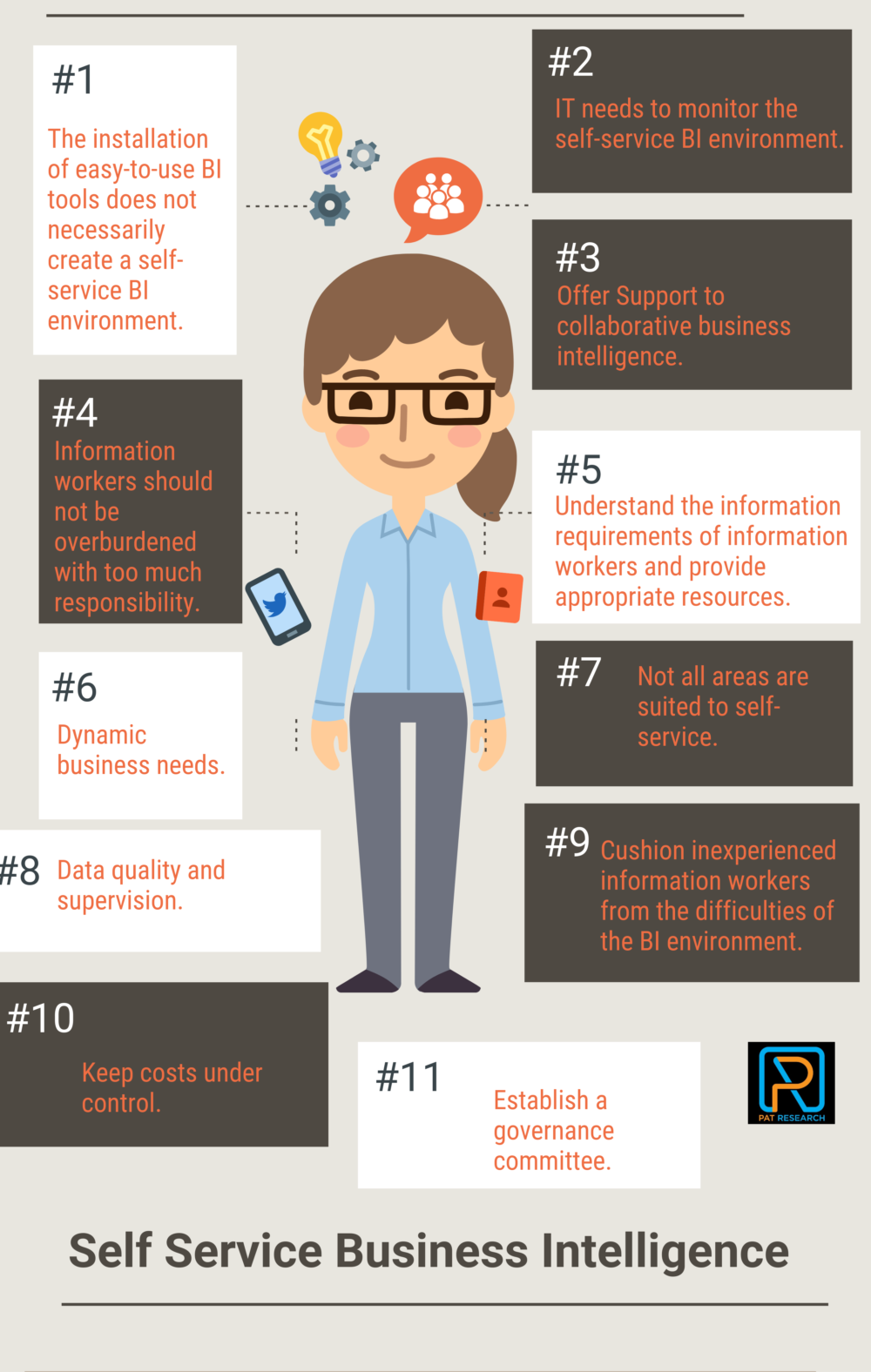 11 Best Practices in Self Service Business Intelligence