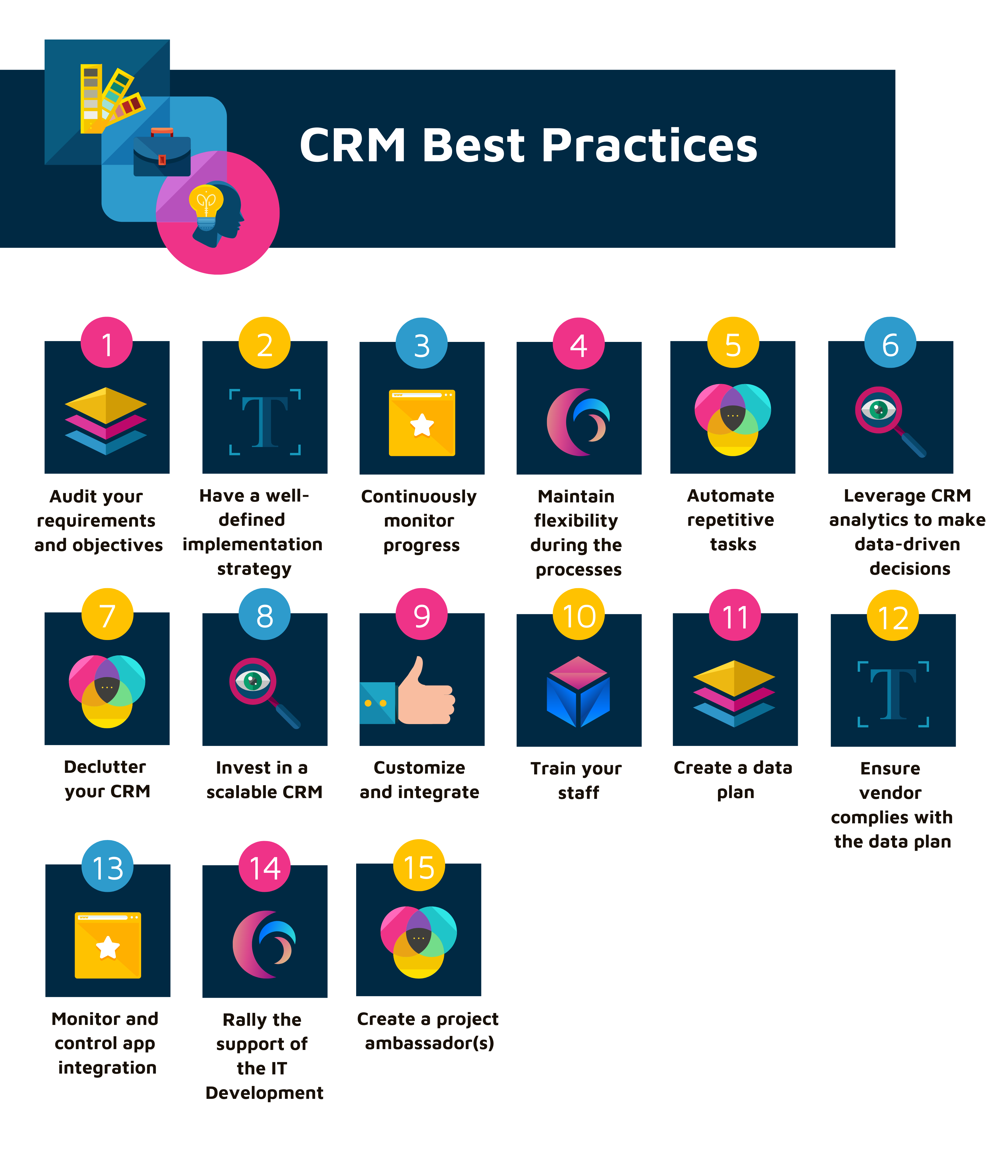 Literature review crm customer loyalty