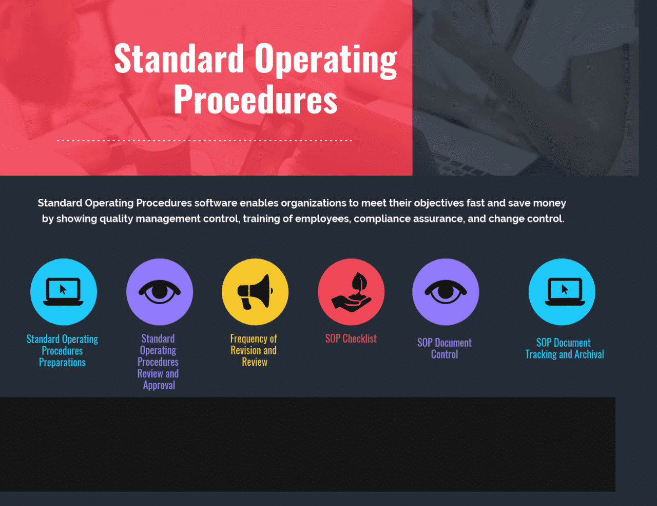 Guidelines For Preparing Standard Operating Procedures In 2020 Reviews Features Pricing Comparison Pat Research B2b Reviews Buying Guides Best Practices