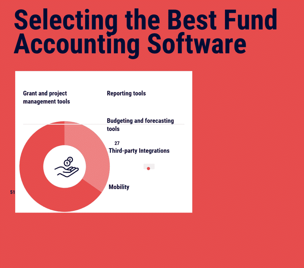 How to Select the Best Fund Accounting Software for Your Non-profit organization