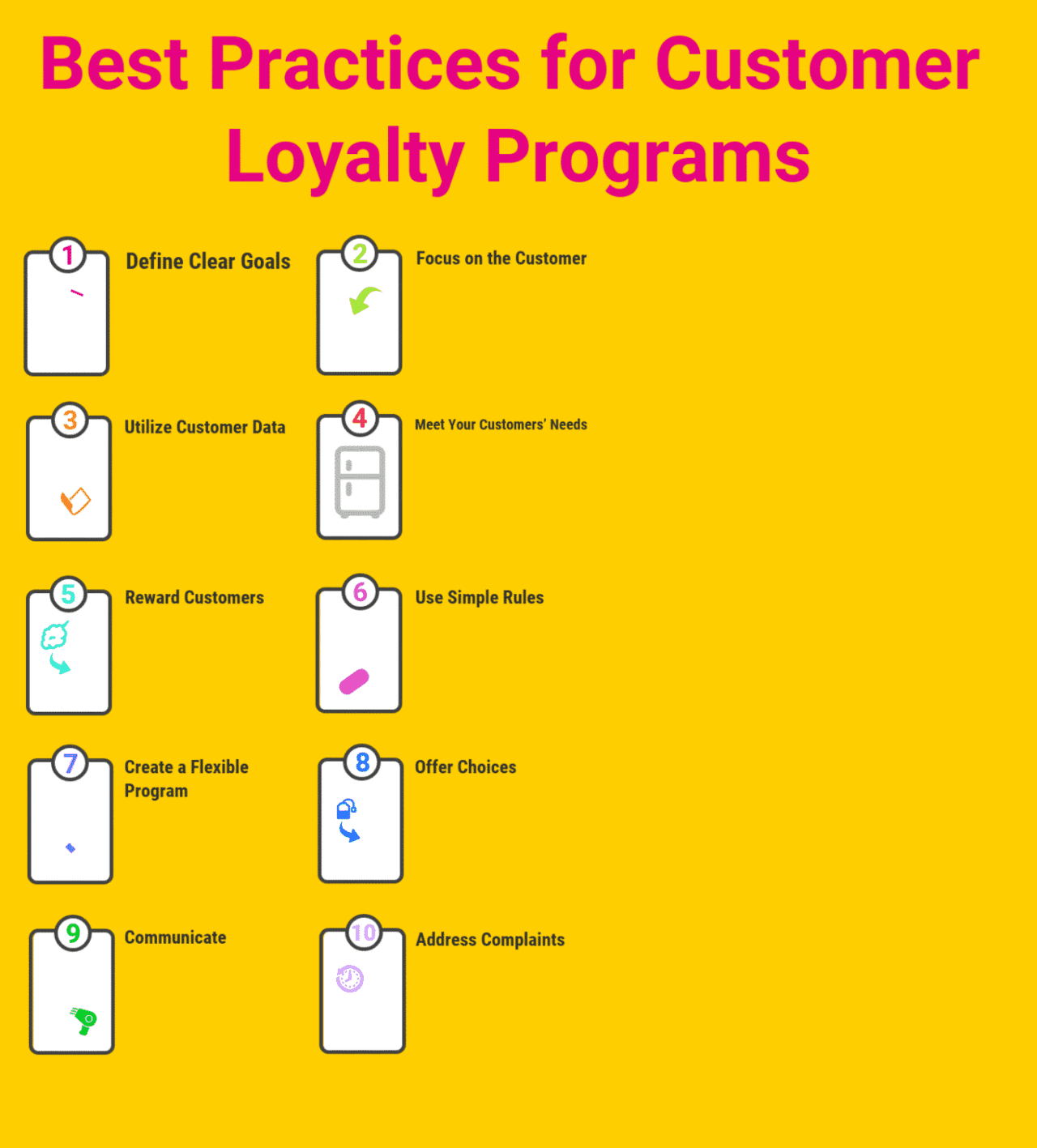 Ten Best Practices for Customer Loyalty Programs