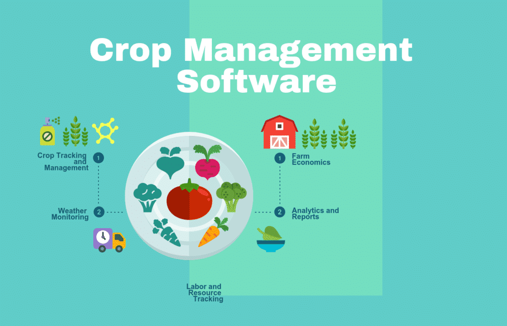 Top Crop Management Software