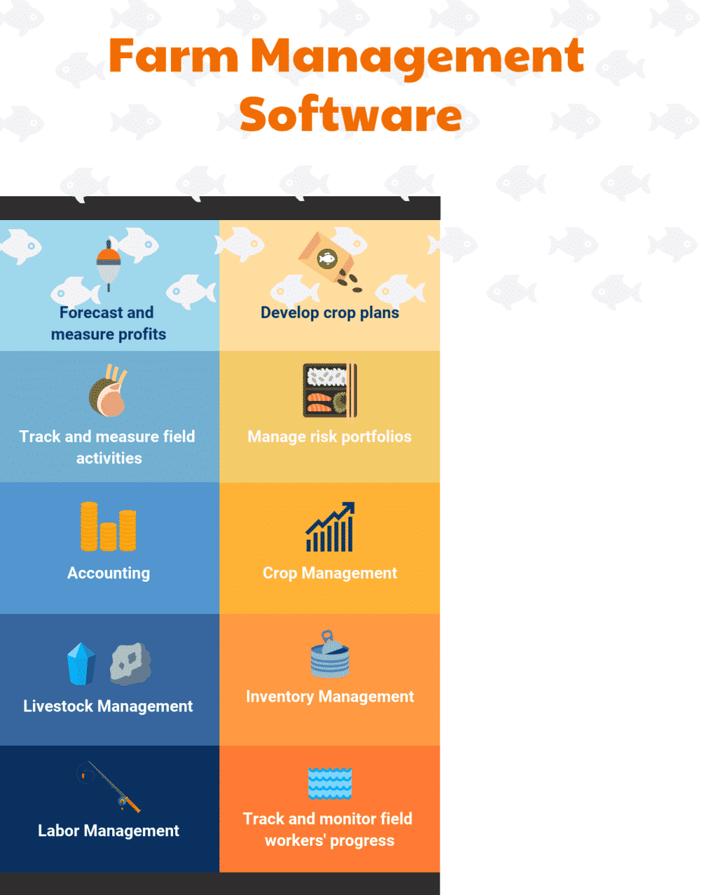 Top 9 Farm Management Software - Compare Reviews, Features