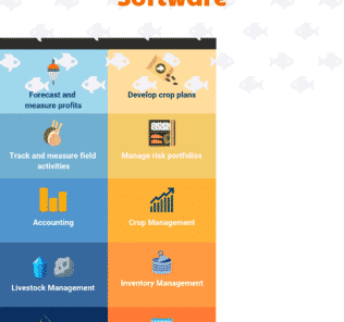 Top Farm Management Software