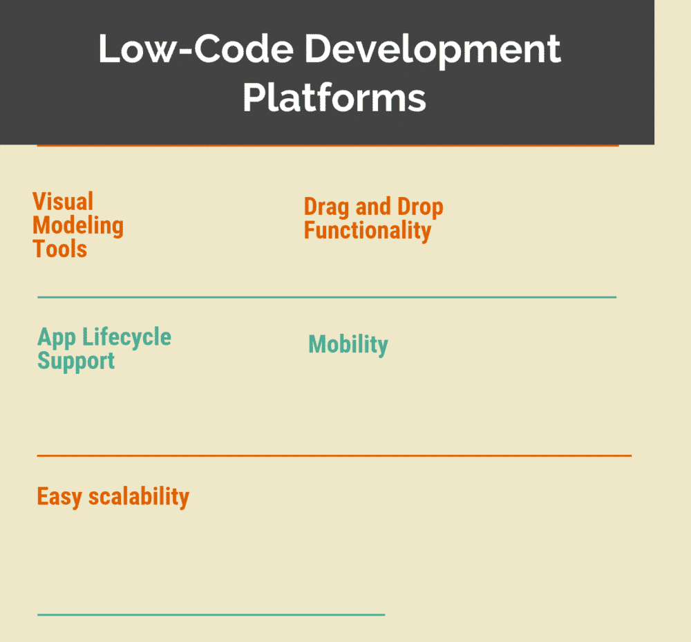 Top 13 Low-Code Development Platforms - Compare Reviews