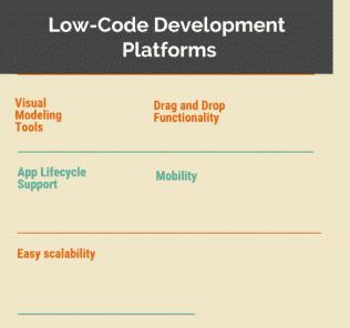 Top Low-Code Development Platforms