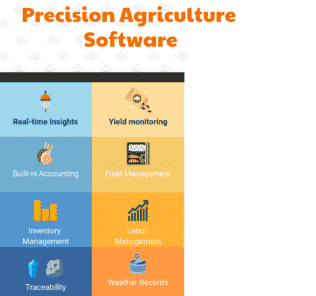 Top Precision Agriculture Software