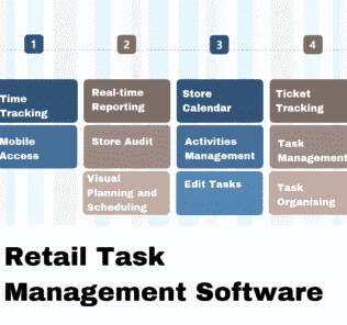 Top Retail Task Management Software