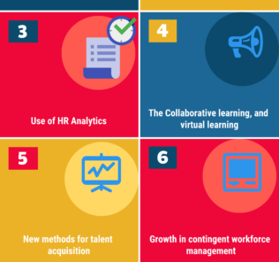 Top Ten Trends in Human Resource Management Software