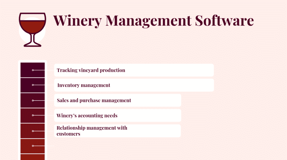 Top Winery Management Software