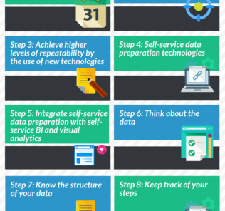 9 Best Practices for Data Preparation Software