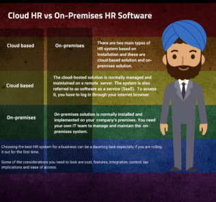 How to Select Cloud HR vs On-Premises HR Software for Your Business