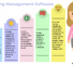 How to Select the Best Learning Management Software for Your Business
