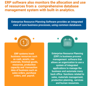 Top 76 ERP Software