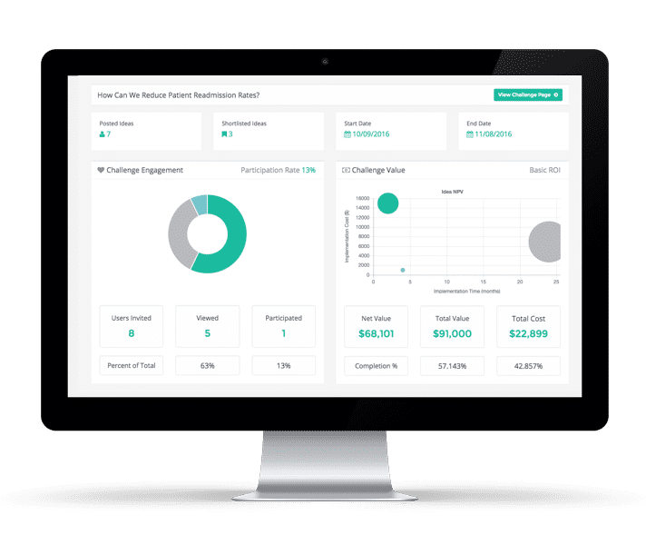 screen showing analytics dashboard screen