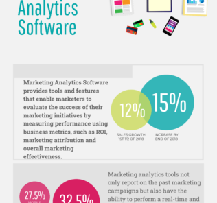 Top 24 Marketing Analytics Software