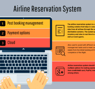 Top Airline Reservation System