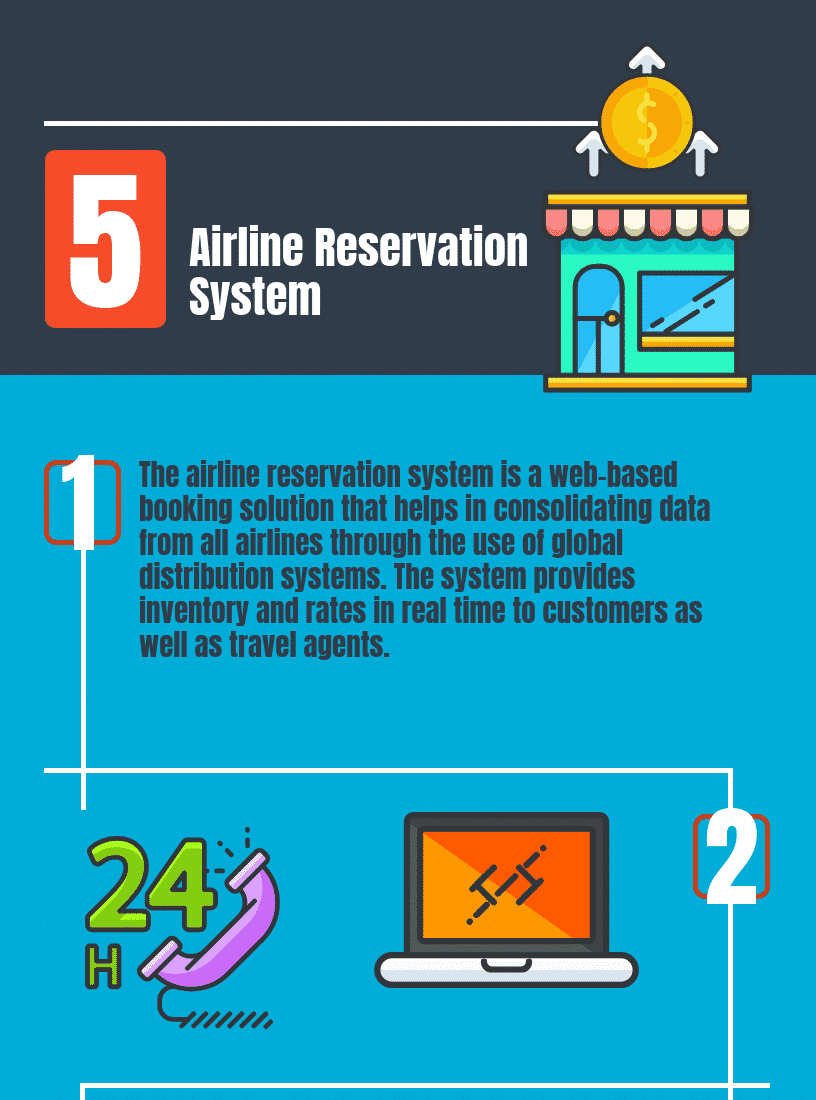 Top 14 Airline Reservation System - Compare Reviews