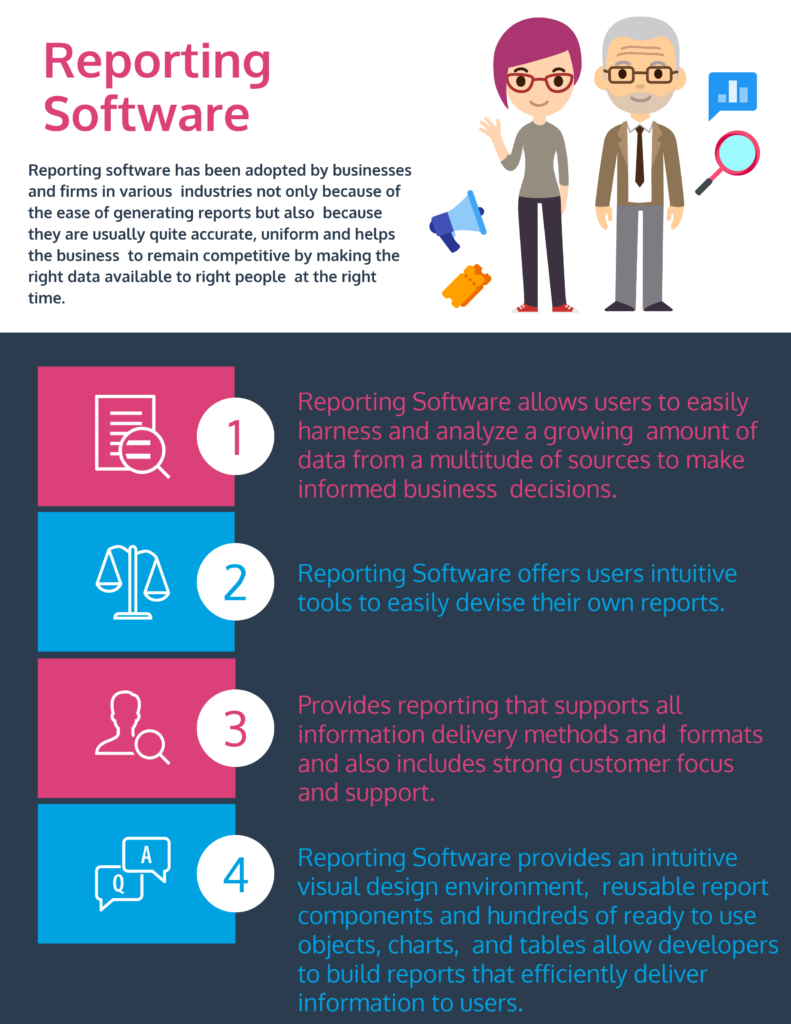 75 Free Open Source And Top Reporting Software In 2020 Reviews Features Pricing Comparison Pat Research B2b Reviews Buying Guides Best Practices