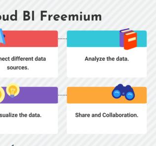 Freemium Cloud Business Intelligence Software