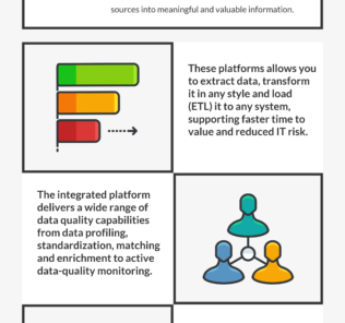 Data Integration Platforms