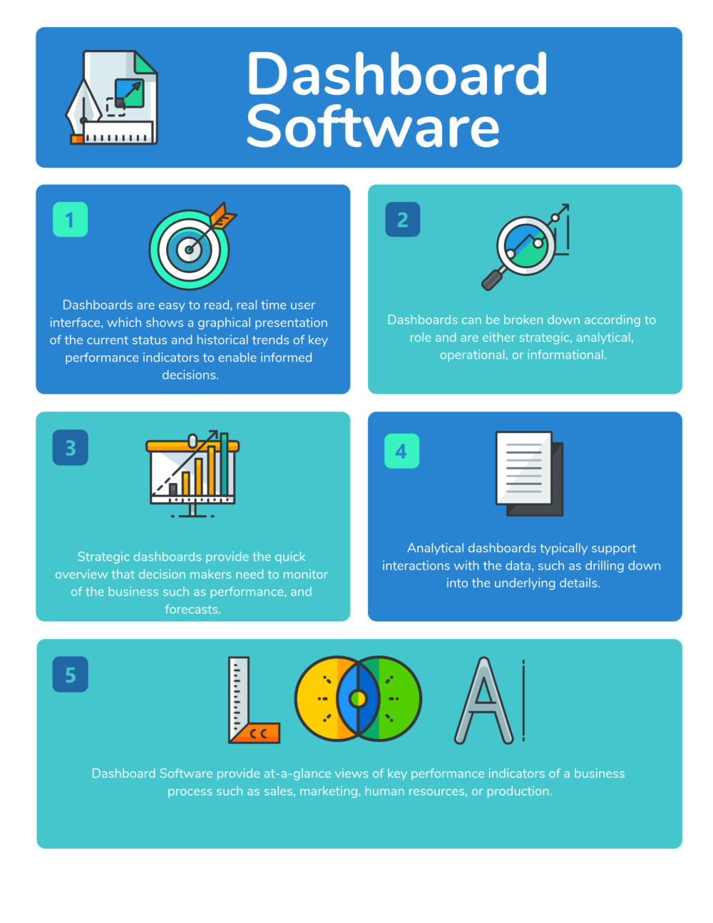 77 Open Source Free And Top Dashboard Software In 2020 Reviews Features Pricing Comparison Pat Research B2b Reviews Buying Guides Best Practices