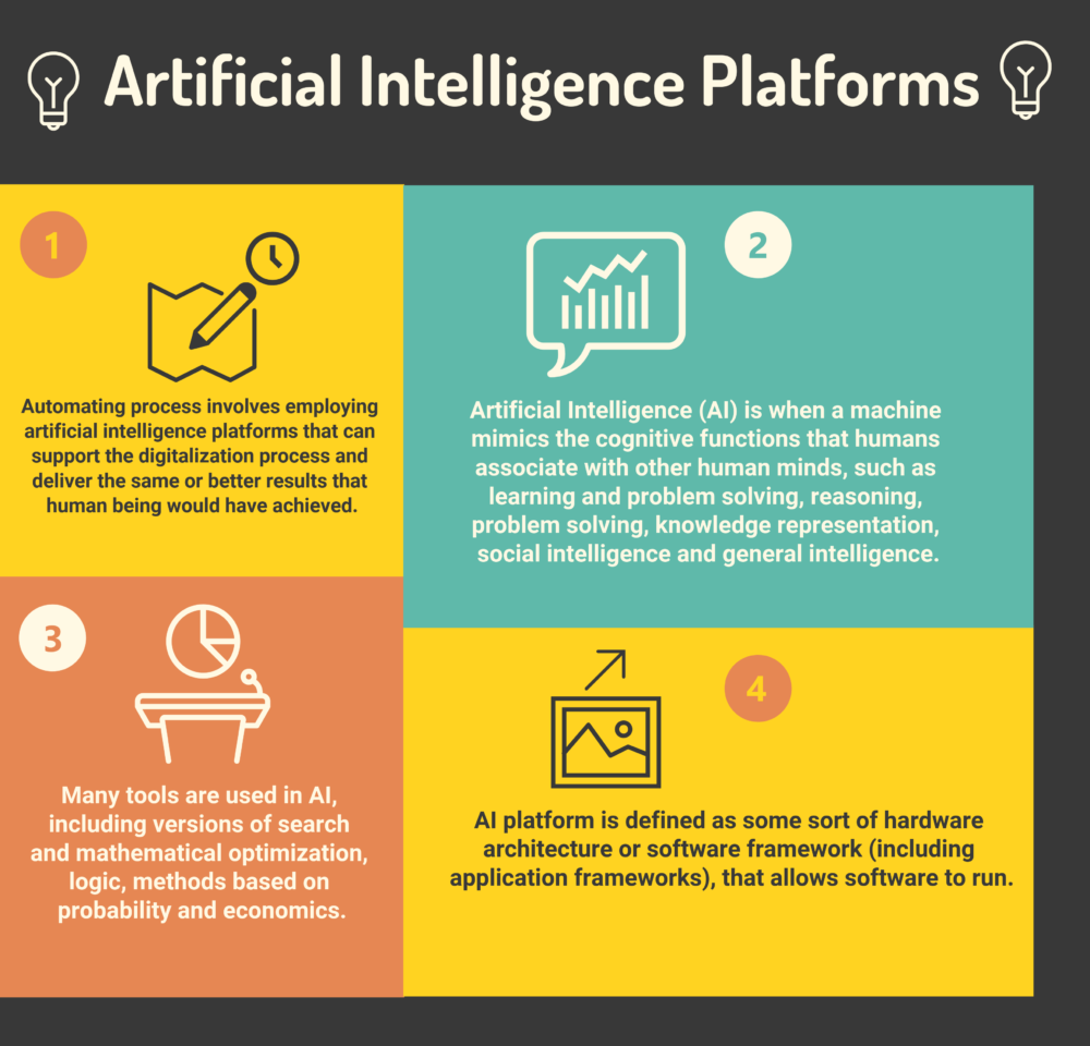 Top 18 Artificial Intelligence Platforms - Compare Reviews