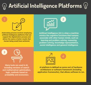 Top 15 Artificial Intelligence Platforms