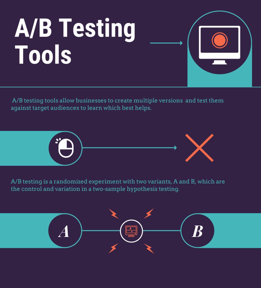 Top 39 AB Testing Tools