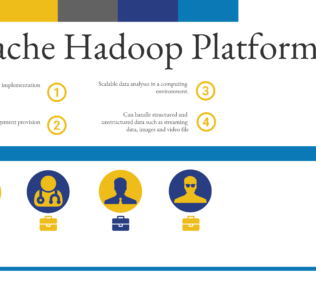 Top Free Apache Hadoop Distributions, Hadoop Appliance and Hadoop Managed Services