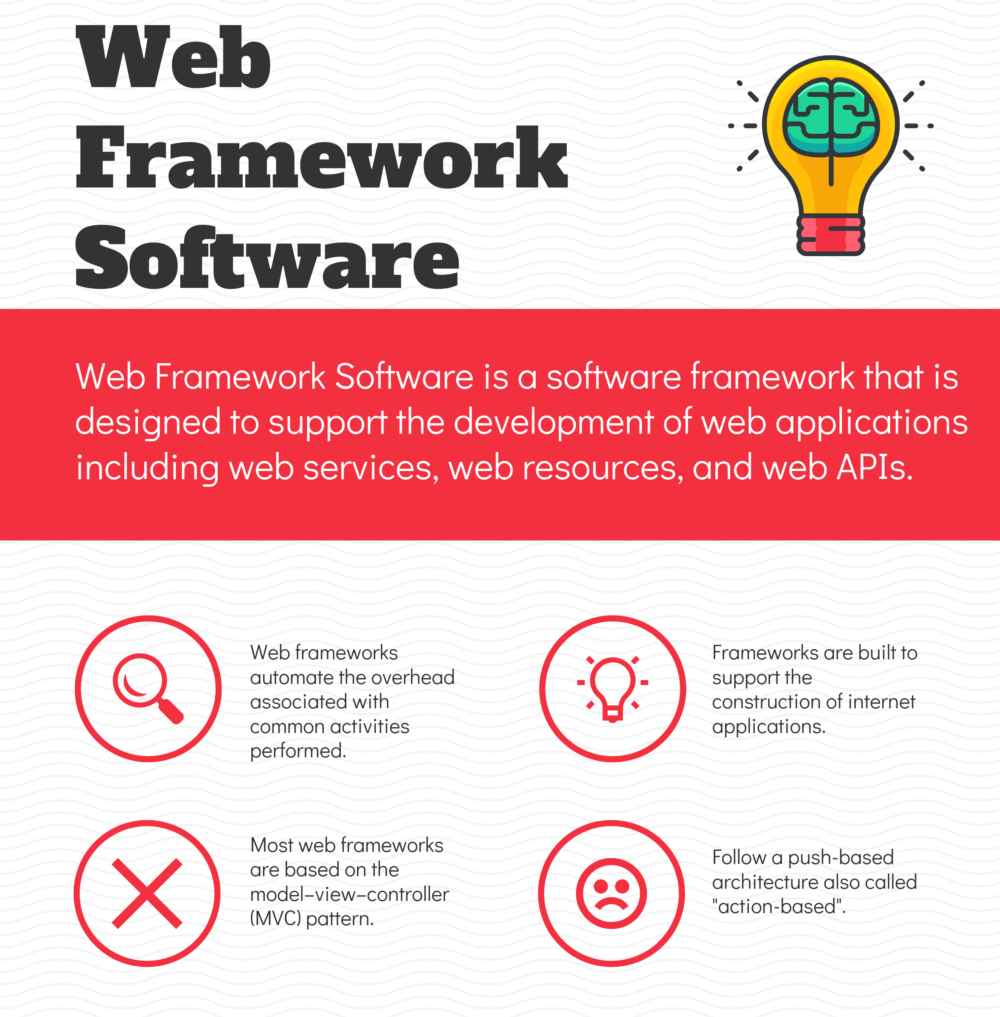 Top 23 Web Framework Software In 2020 Reviews Features Pricing Comparison Pat Research B2b Reviews Buying Guides Best Practices