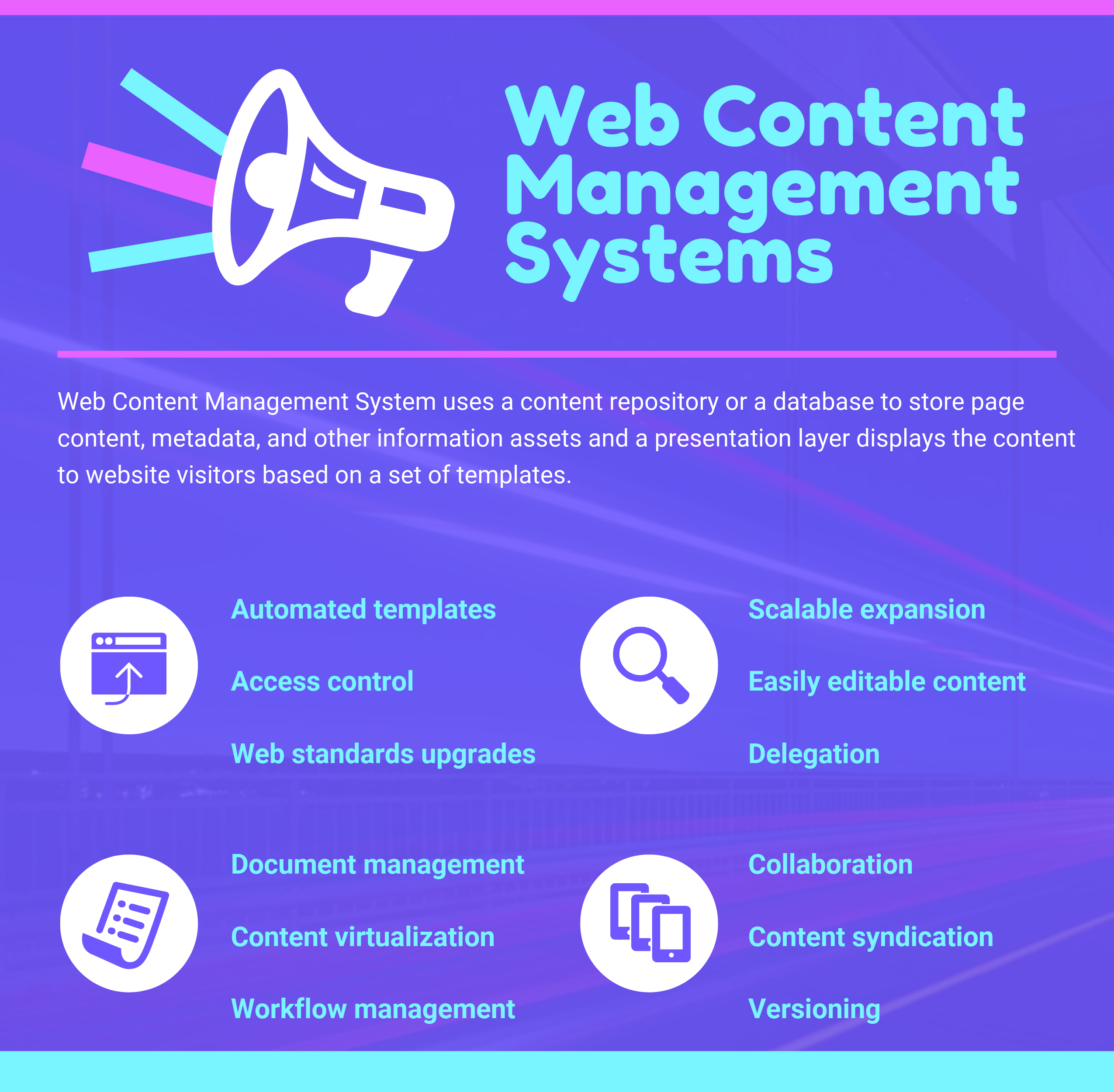 What are the features of Web Content Management System