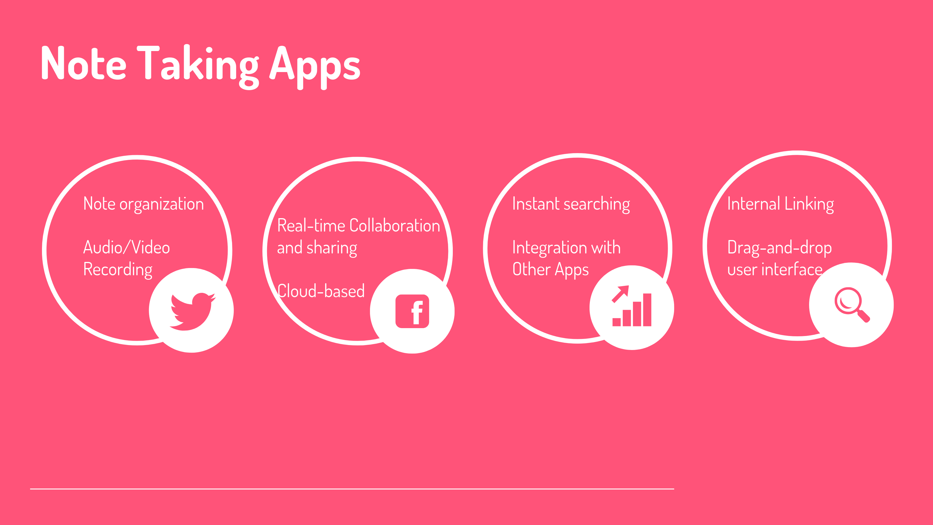 Note Taking Apps & Software Features