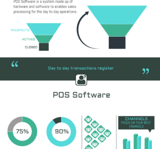 Top 43 POS Software, Free & Open Source
