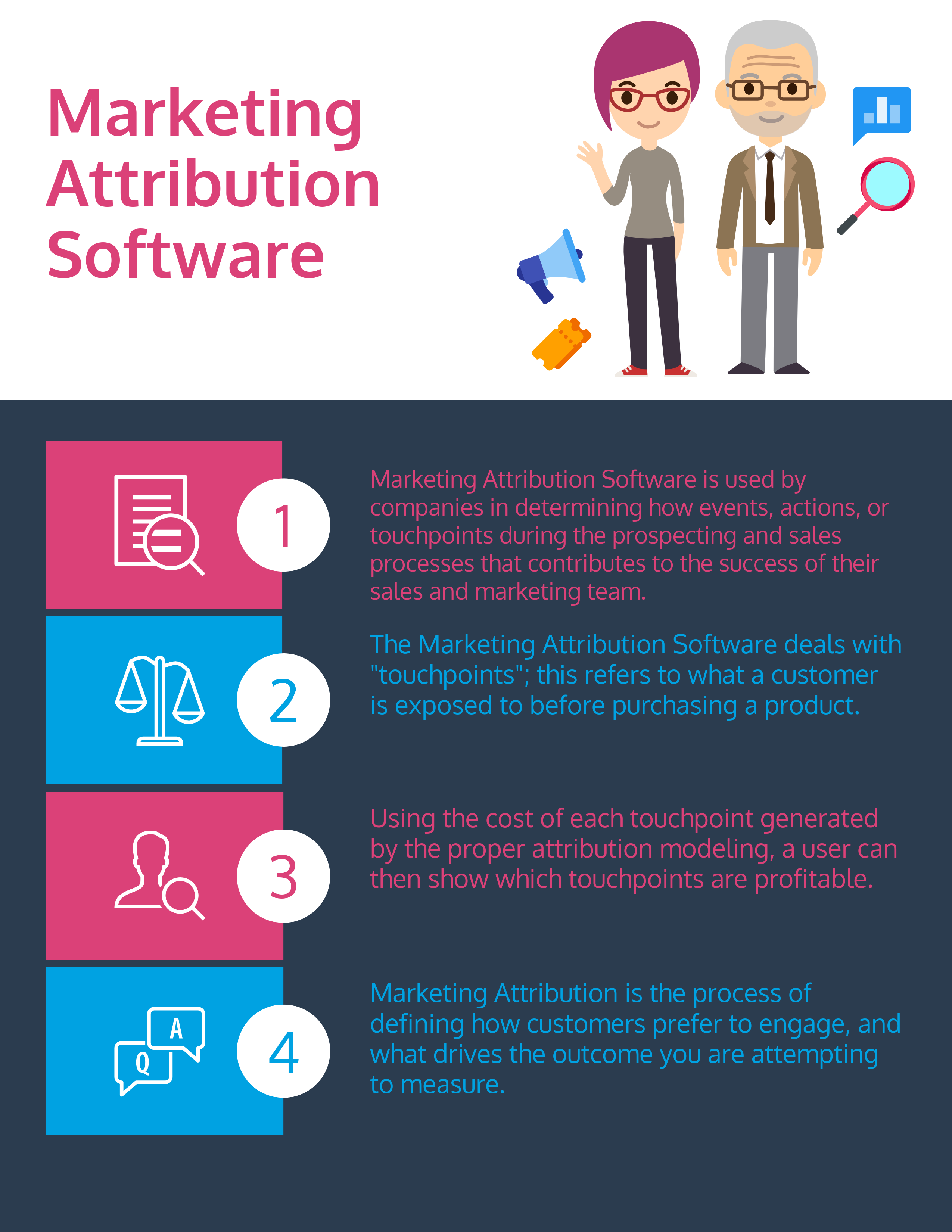 What are Marketing Attribution Software