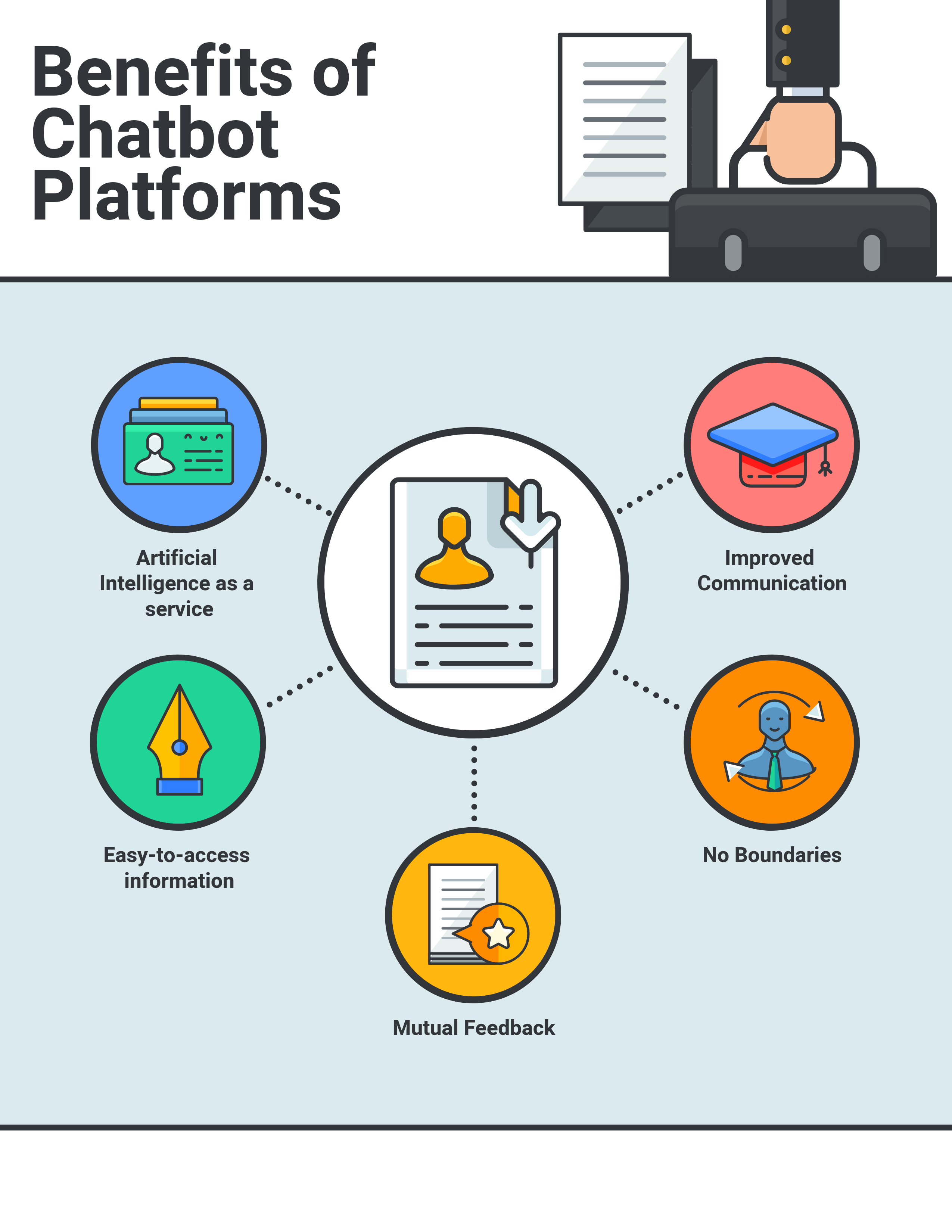 What are the Benefits of Chatbot Platforms