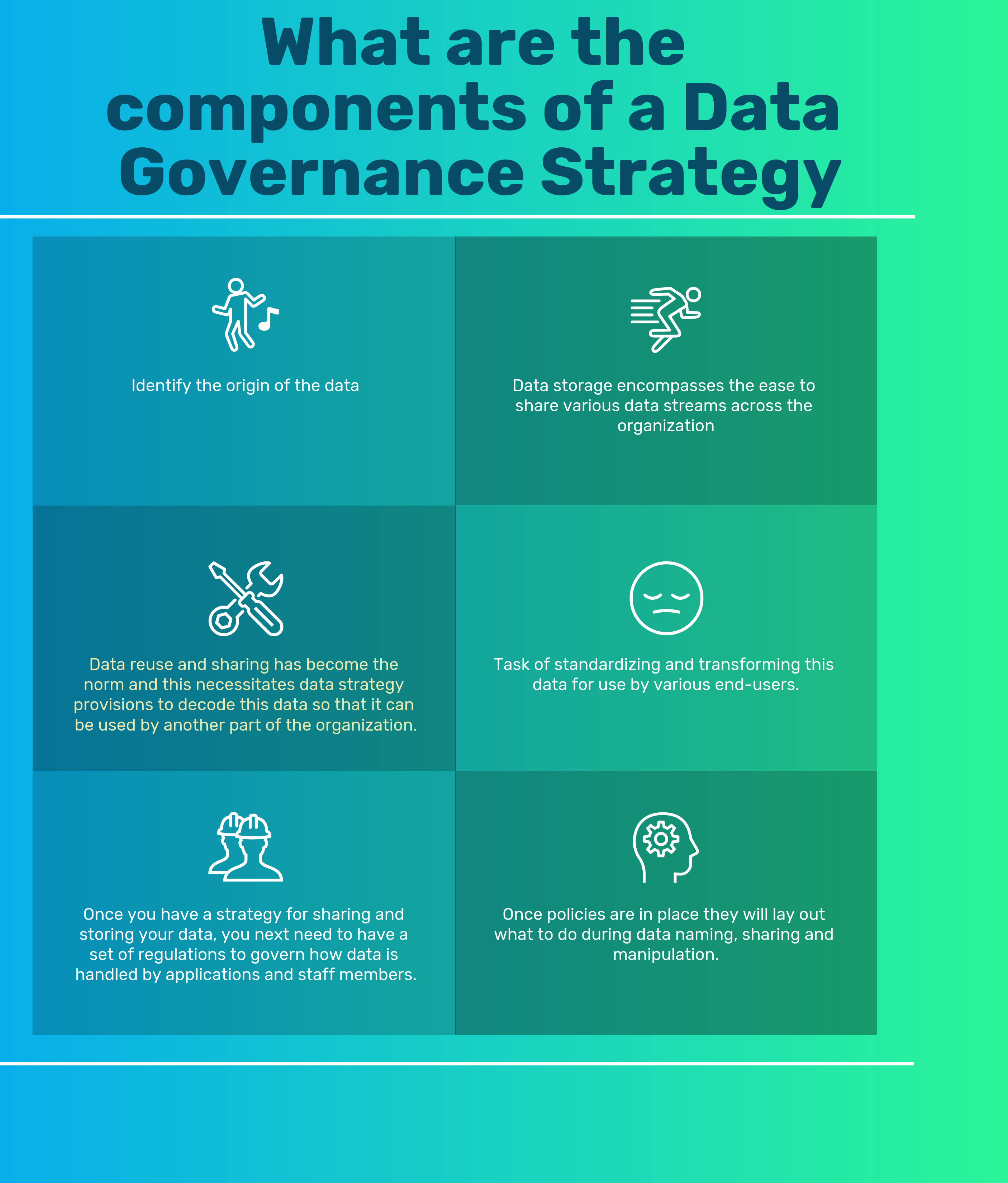 What are the components of a Data Governance Strategy