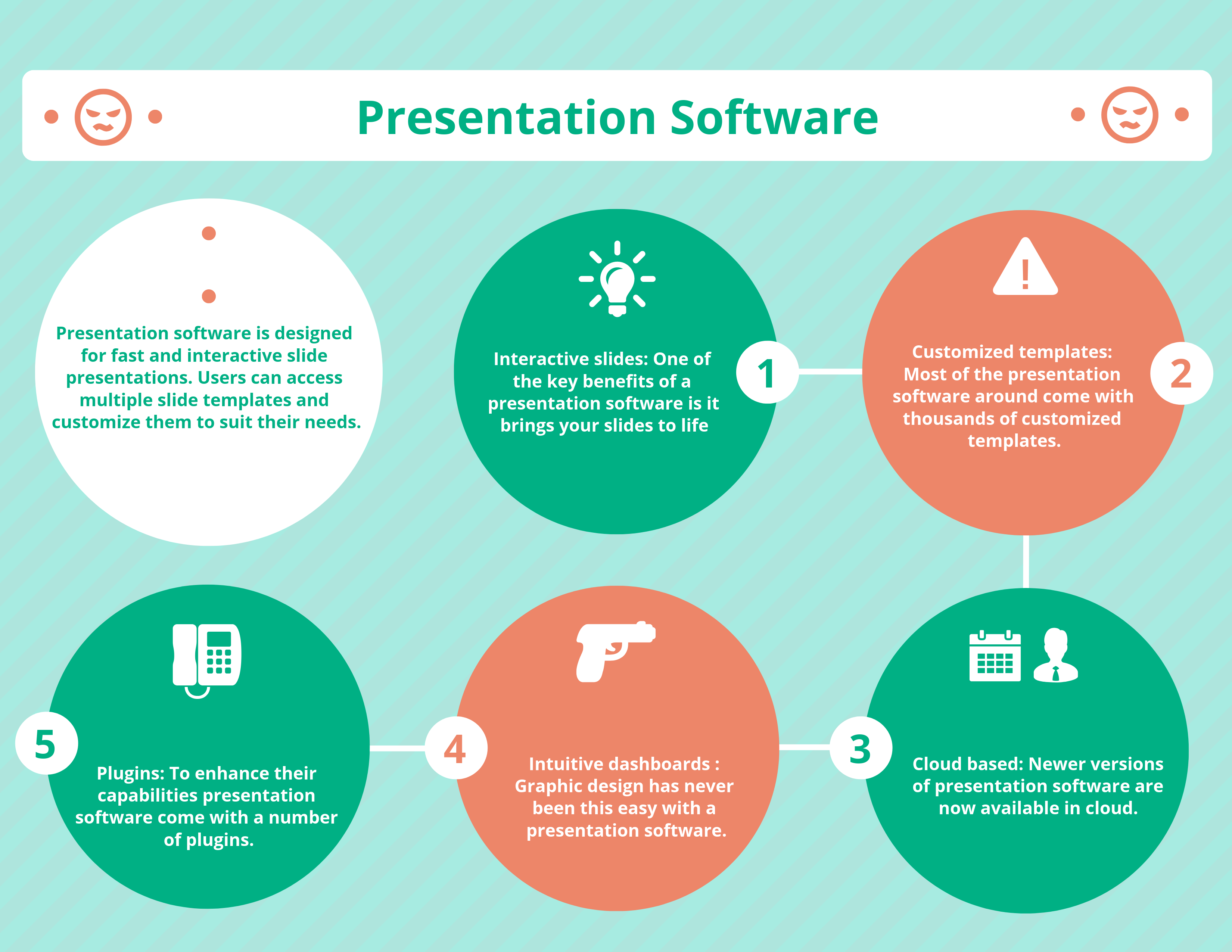What are the features of Presentation Software