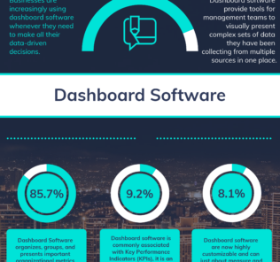 What is Dashboard Software
