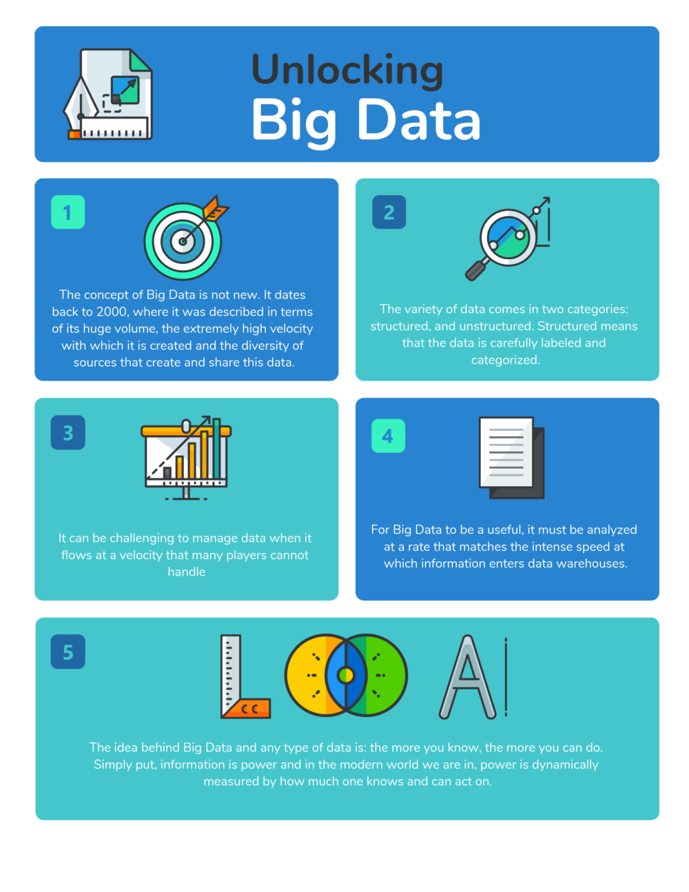 How to Unlock Big Data Value