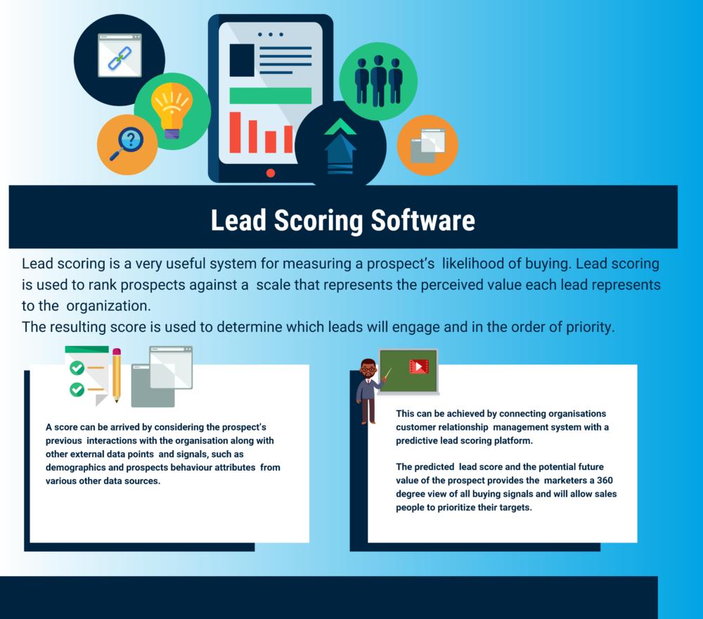 Top 10 Predictive Lead Scoring Software