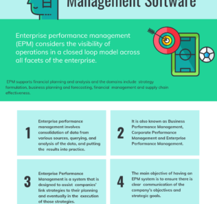 Top 23 Enterprise Performance Management Software