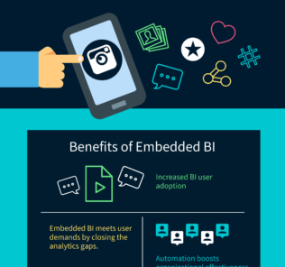 Top 27 Embedded Analytics Business Intelligence Software