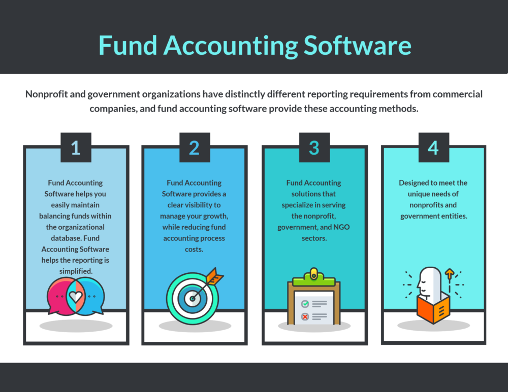 Top 21 Fund Accounting Software in 2020 - Reviews, Features, Pricing,  Comparison - PAT RESEARCH: B2B Reviews, Buying Guides & Best Practices