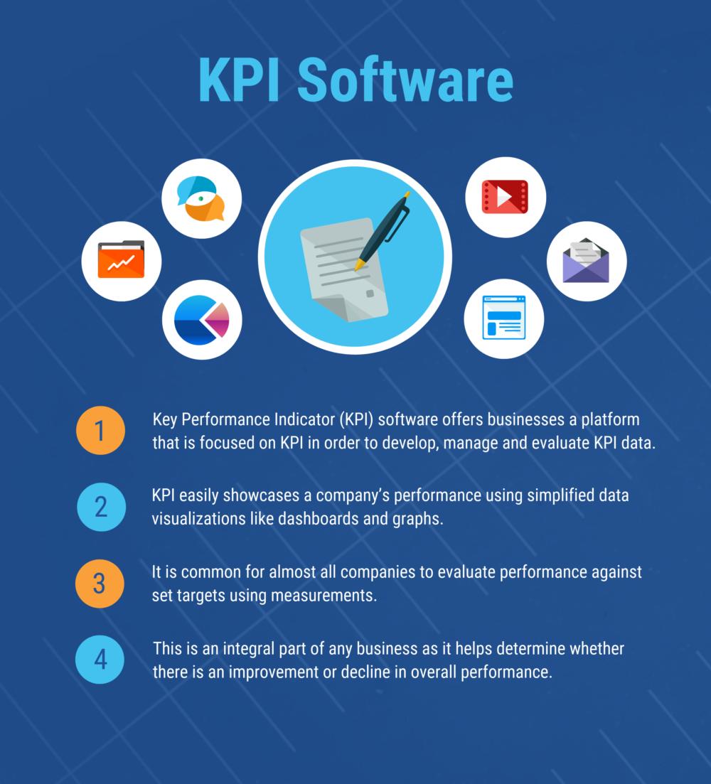 Top KPI Software