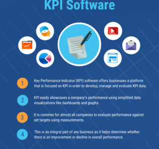 Top KPI Software